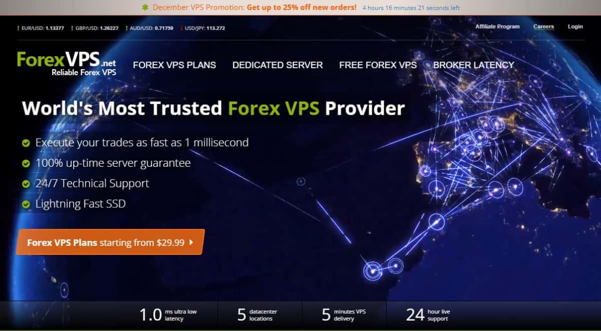 forexvps - online seller, consider a Forex VPS Plan